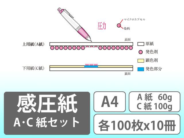 感圧紙 AC紙 A4 60/100g 1000枚