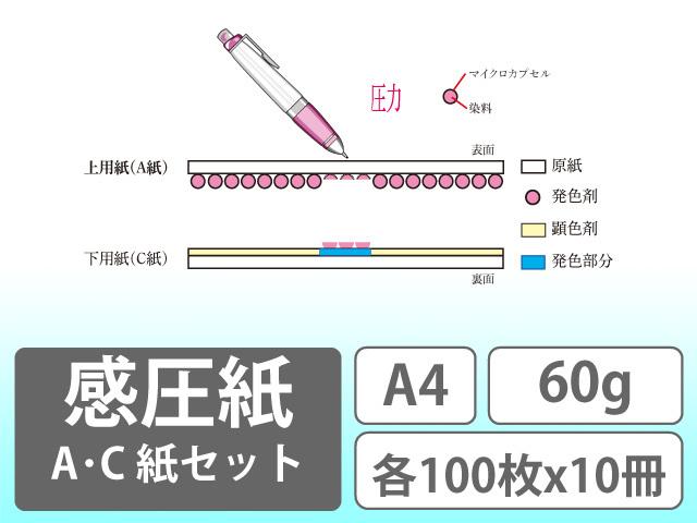 感圧紙 AC紙 A4 60g 100枚
