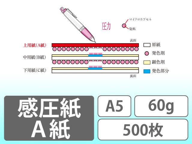 感圧紙 A紙 A5 60g 500枚