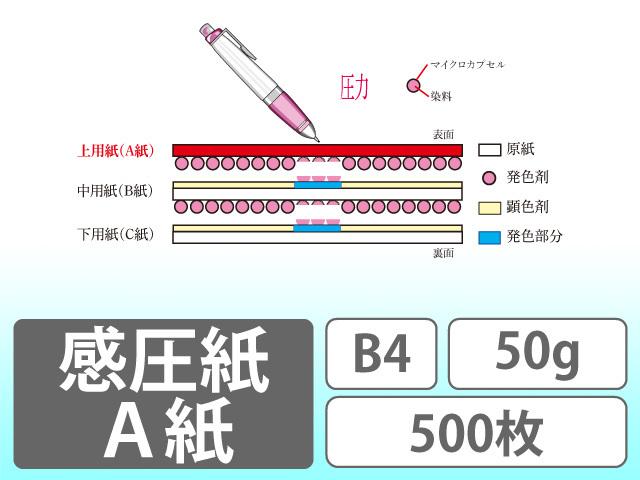 感圧紙 A紙 B4 50g 500枚