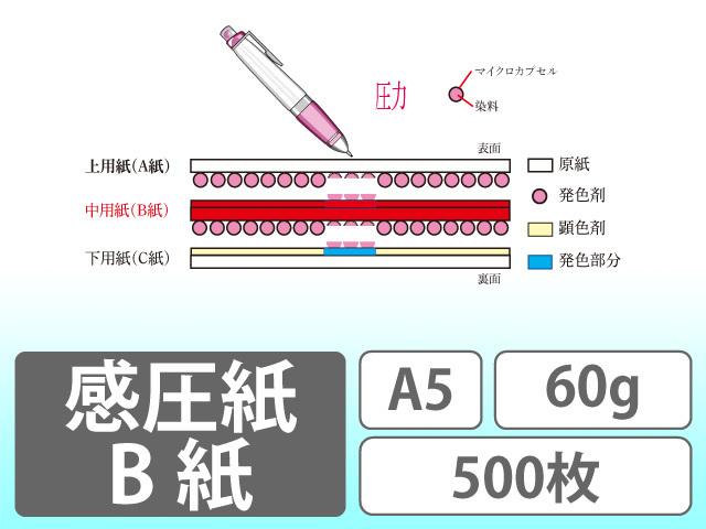 感圧紙 B紙 A5 60g 500枚