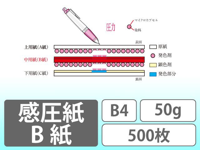 感圧紙 B紙 B4 50g 500枚
