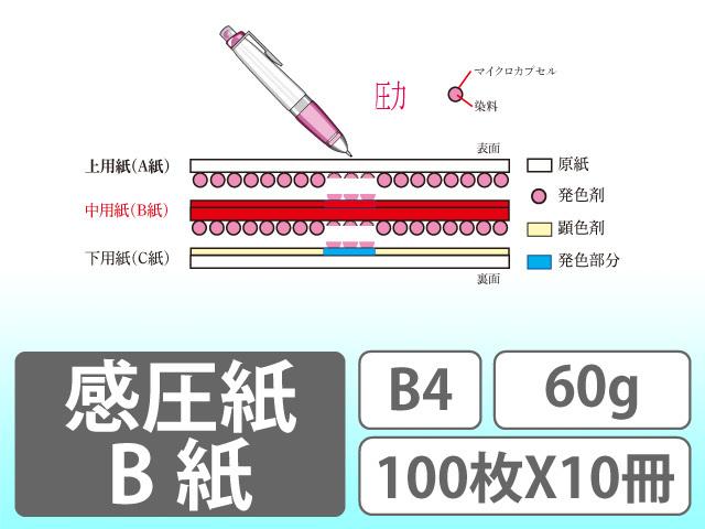 感圧紙 B紙 B4 60g 1000枚