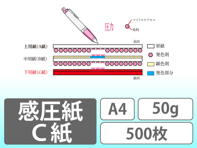 感圧紙 C紙 A4 50g 500枚