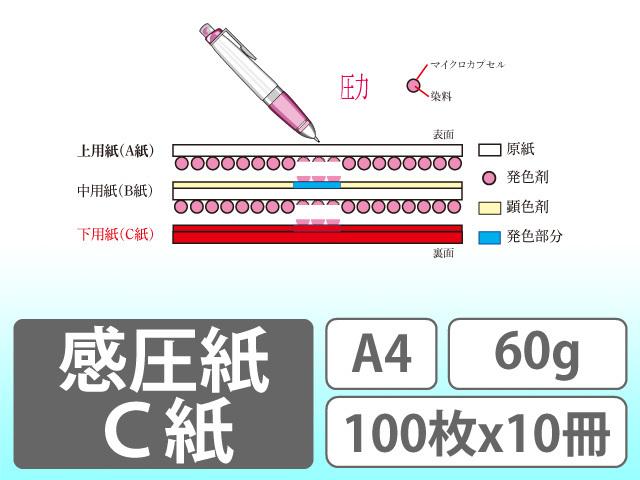 感圧紙 C紙 A4 60g 1000枚