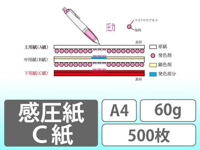 感圧紙 C紙 A4 60g 500枚