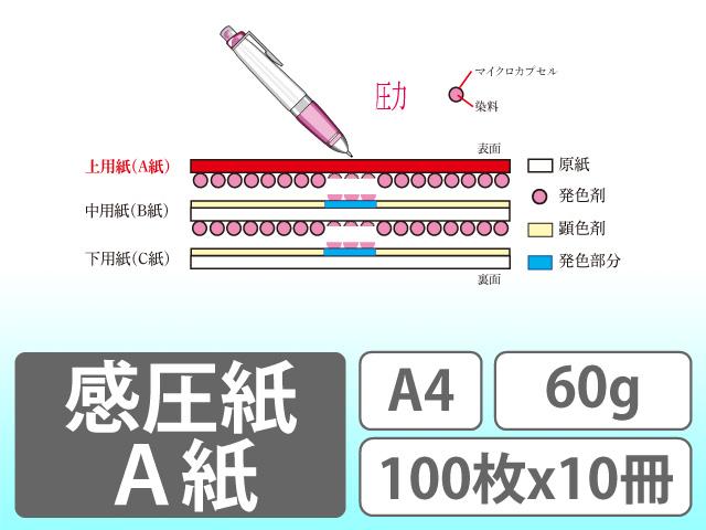 感圧紙 A紙 A4 60g 1000枚