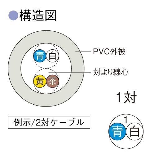 倉茂電工(株)/電子ボタン電話用/KEK0.65×1P/200m巻