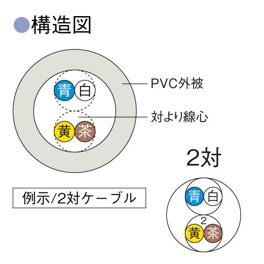 倉茂電工(株)/電子ボタン電話用/KEK0.65×2P/200m巻