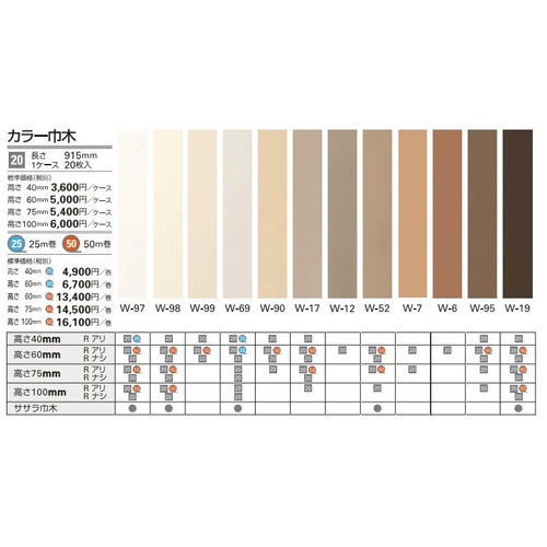 サンゲツ,巾木,カラー巾木(50m巻),H75,Rアリ W-97-7RM~W-20-7RM
