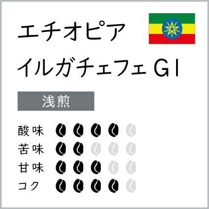 エチオピアイルガチェフェG1