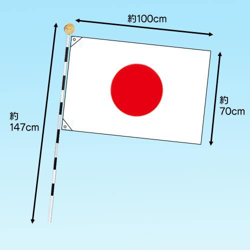 国旗セット・プラ棒 03