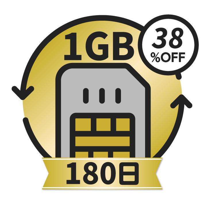KAZUNA eTalk5 グローバル通信チャージ <1GB/180日>