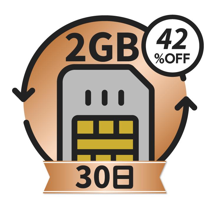 KAZUNA eTalk5 グローバル通信チャージ<2GB/30日>