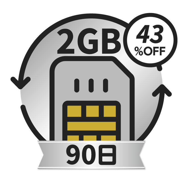 KAZUNA eTalk5 グローバル通信チャージ <2GB/90日>