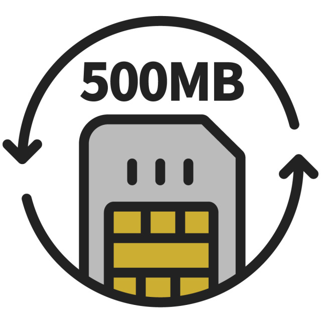 KAZUNA eTalk5 グローバル通信チャージ<500MB/30日>