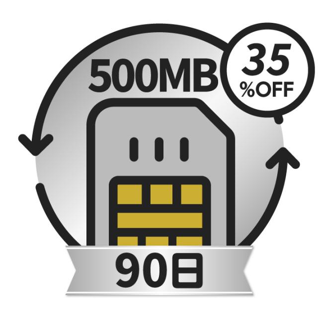 KAZUNA eTalk5 グローバル通信チャージ<500MB/90日>