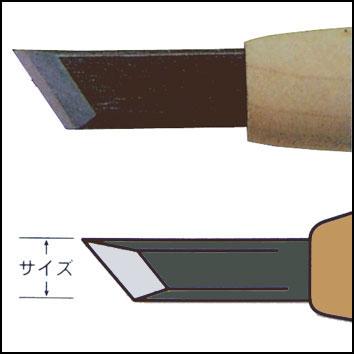三木章ハイス鋼彫刻刀 キワ左型 画像