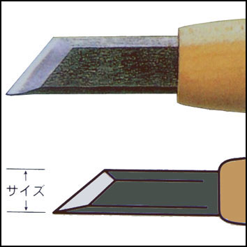 三木章ハイス鋼彫刻刀 キワ右型 画像