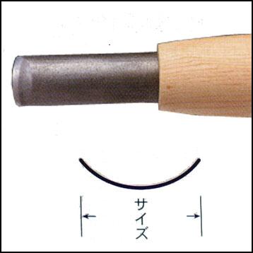 三木章ハイス鋼彫刻刀 丸型 説明11