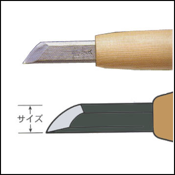 三木章ハイス鋼彫刻刀 ナギナタ型 画像