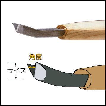 三木章ハイス鋼彫刻刀 三角曲型 画像