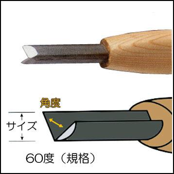 三木章ハイス鋼彫刻刀 三角型60度 画像
