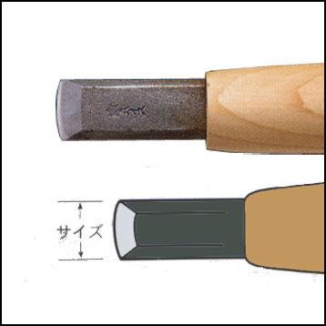 三木章ハイス鋼彫刻刀 相透型 画像