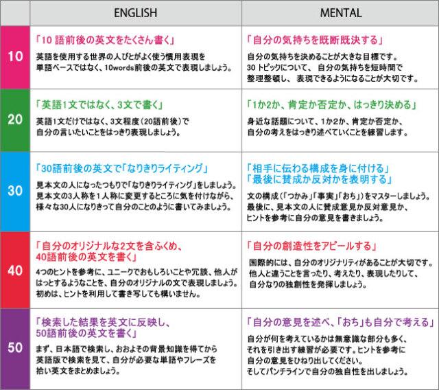 TAGAKI_level_OL.jpg
