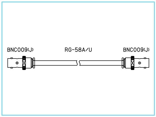 BNC009-***-RG-58A/U