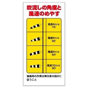 ユニット 吹流しの角度と風速のめやす 【327-19】