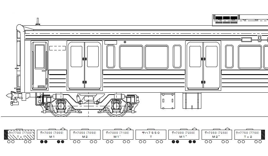 京王7000系 入線当時 8両編成Eキット(台車付)