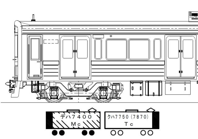 【予約】京王7000系 入線当時 2両編成Cセット