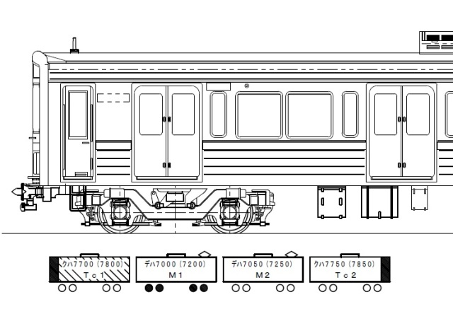【予約】京王7000系 入線当時 4両編成Aセット