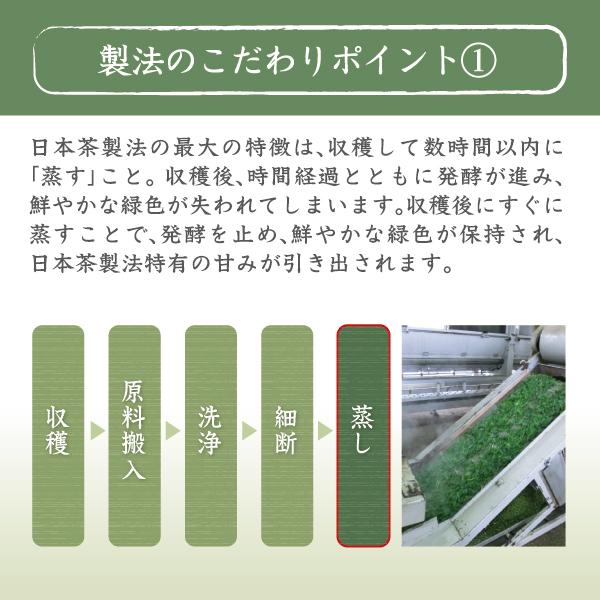 国産原料100%大麦若葉青汁紹介文3製法のこだわり1