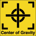 CG-004-M    重心位置 英語 (75×75)