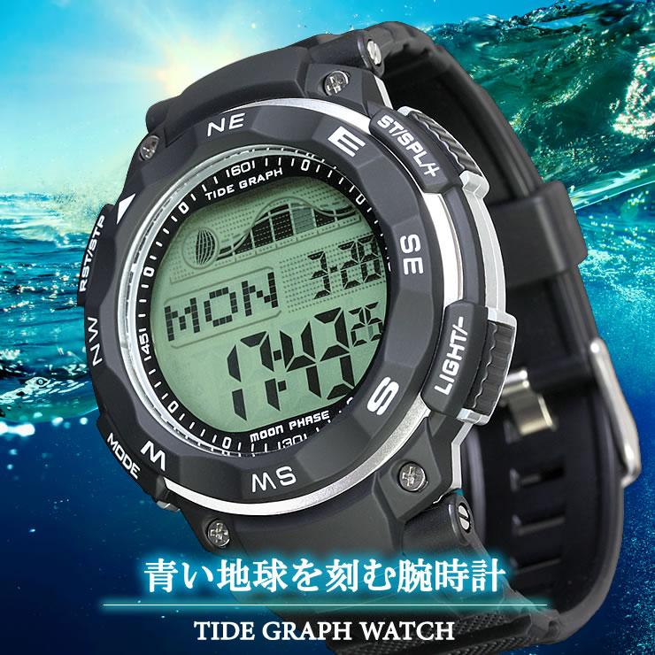 ムーングラフ タイドグラフ 腕時計