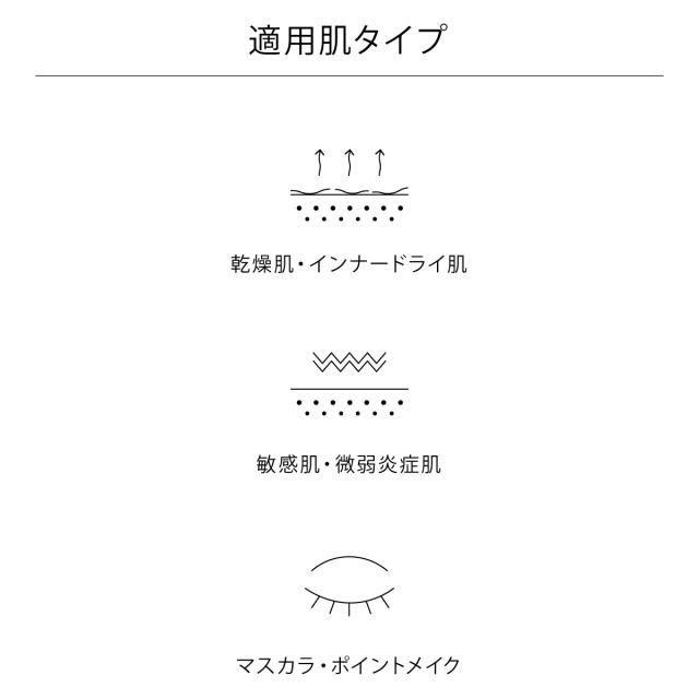適用肌タイプ