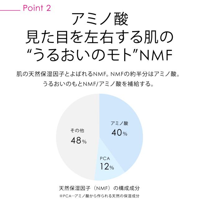 アミノ酸 見た目を左右する肌のうるおいのモト NMF