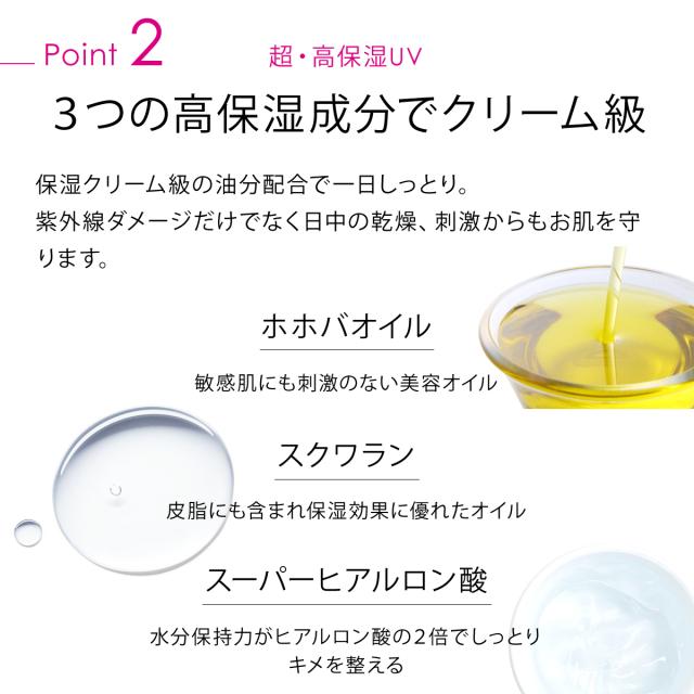 超・高保湿UV