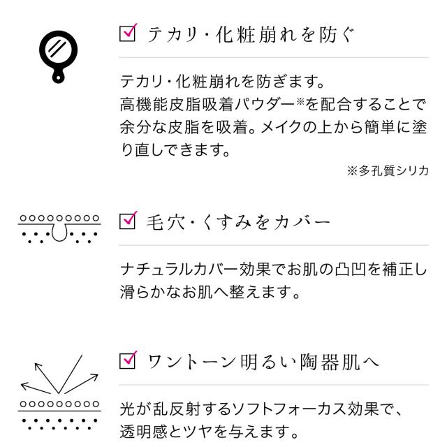 point2 3つの機能