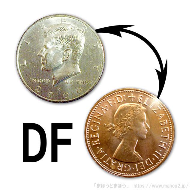 ダブルフェイスコイン