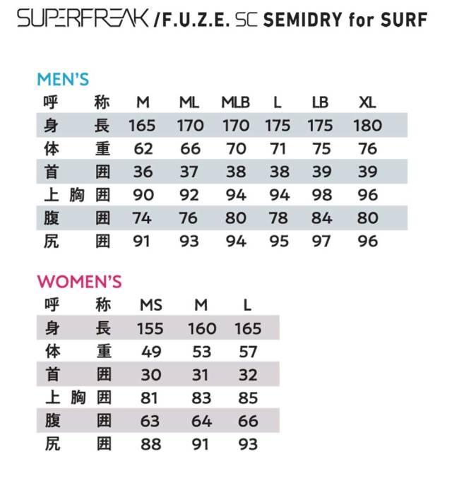 O'NEILL SUPERFREAK SEMIDRY 5/3mm WG-1670 オニール ウェットスーツ スーパーフリークセミドライ