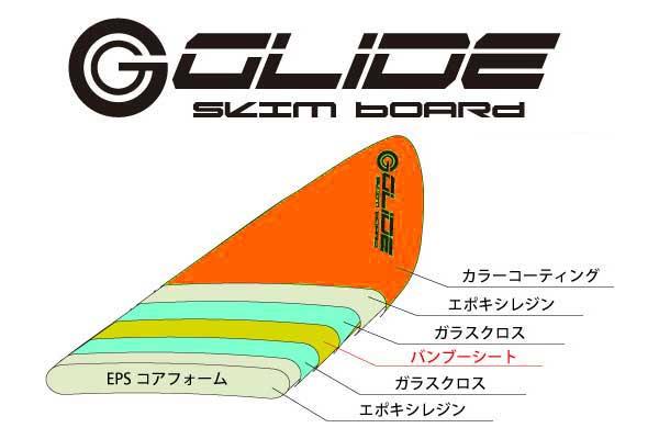 GLiDE skimboard グライドスキムボード 初心者中級者向けスキムボード