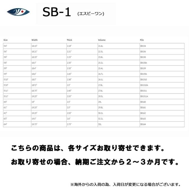 ショートボード シャープアイ エスビーワン 5'10 テールカーボンパッチ仕様 3FIN SHARPEYE SB1 sb1510