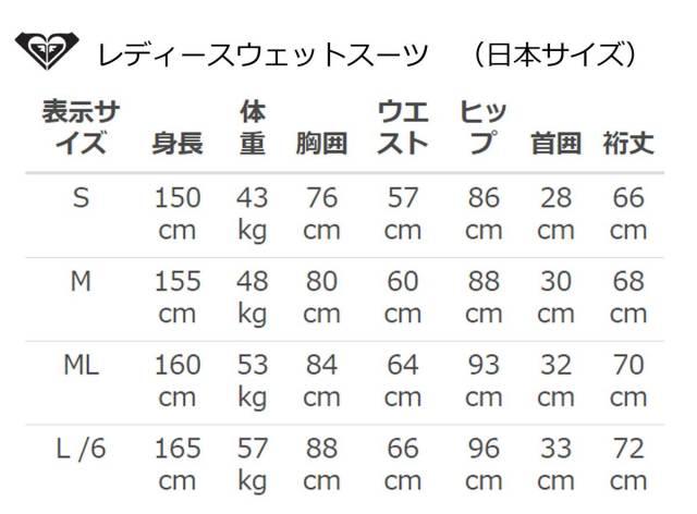 レディースウェットスーツ フルスーツ 3/2mm SYNCRO BZ FULLSUIT RWT161818/女性用