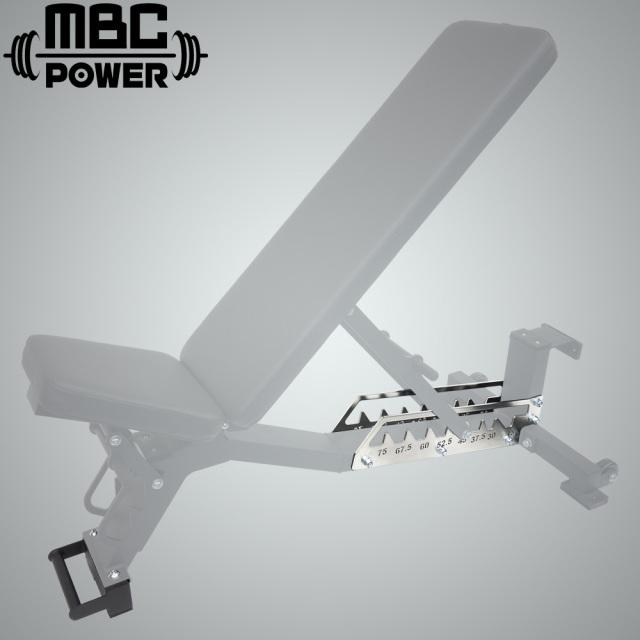 MBCABCP01