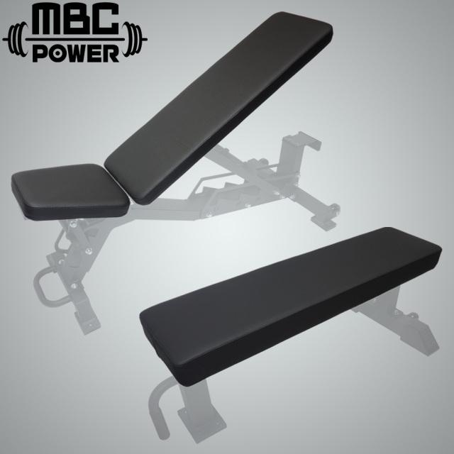 MBCBRP05