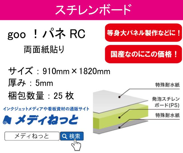 goo!パネRC(両面紙貼り)厚み:5mm/サイズ:910mm×1820mm【25枚入り】