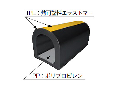 ネオストッパー NS-135D 150×130×3000(L) (黒単色と黒/黄ライン)
